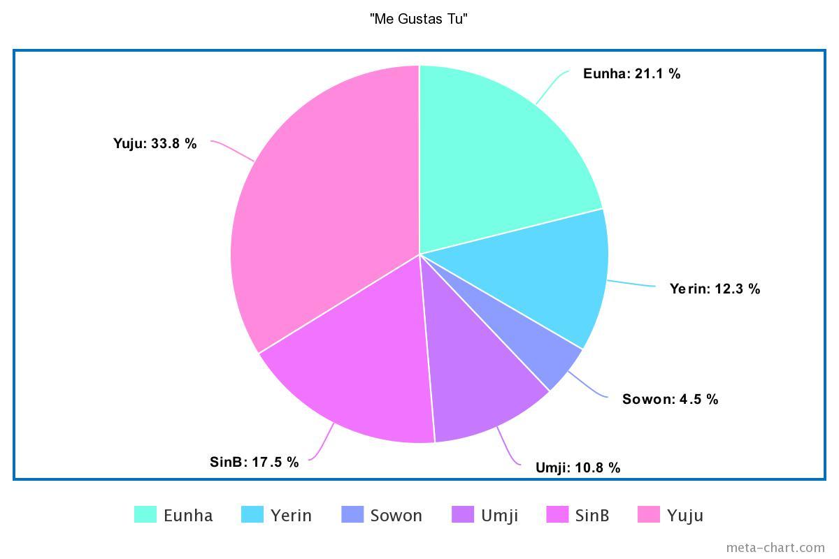 meta-chart (19)