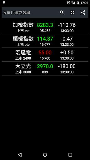 股票 台灣