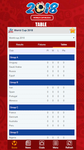 Livescore World Cup Russia 2018 1.1 5