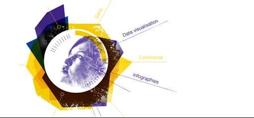 Un dessin vaut mile mots - Confucius - Design d'information data visualisation infographies
