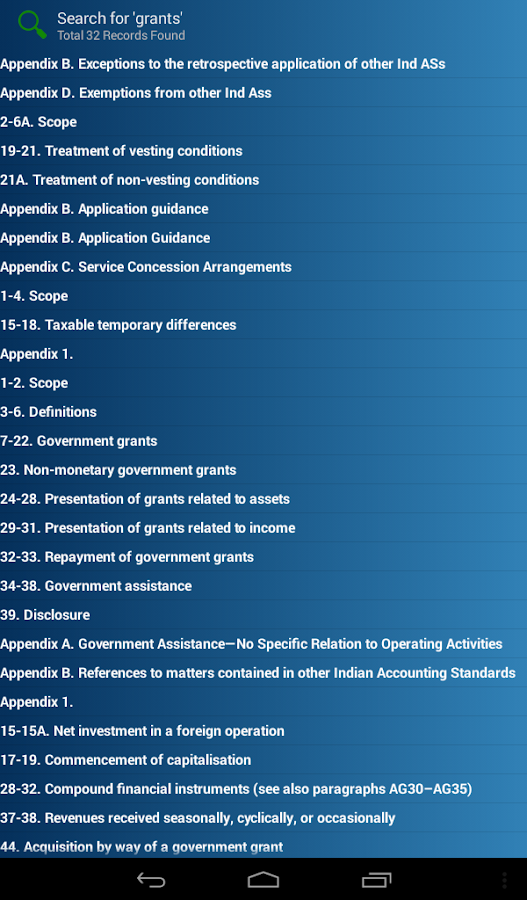 indian accounting standards Indian accounting standards (ind as): disclosure checklist  over the past two decades, the nature of accounting and financial reporting has evolved to meet the .