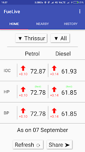 Fuel Live | Daily Petrol Diesel Prices for India - náhled