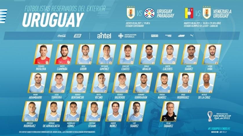 La lista de Uruguay con Brian, pero no es la definitiva.