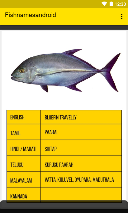 fishes names in malayalam - photo #2