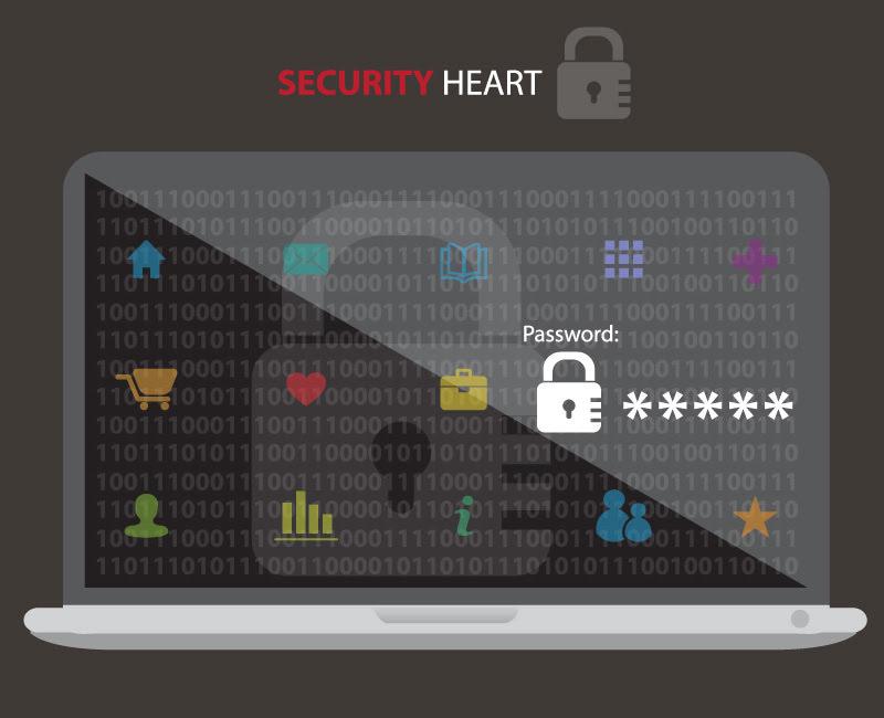 Độ mạnh mật khẩu