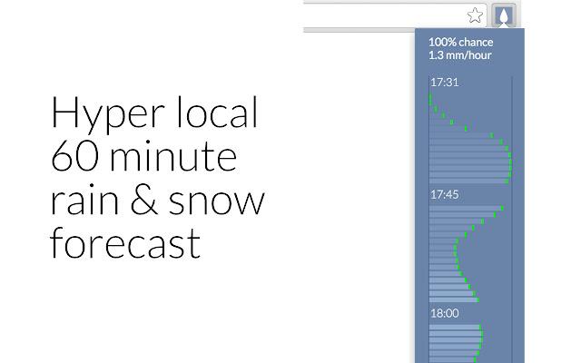 60 minute forecast
