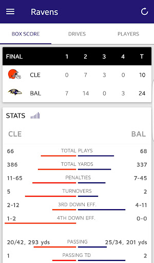 Baltimore Ravens Mobile Screenshot