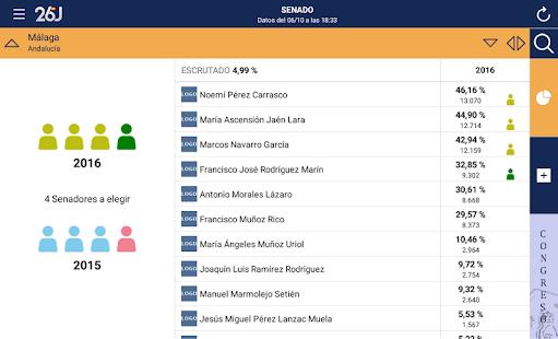 Elecciones generales 2016 aplicaciones de android en for Ministerio de interior elecciones 2016