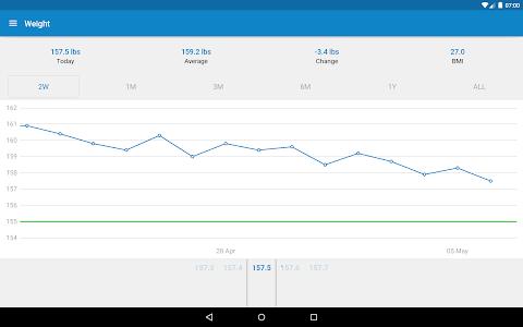 WeightFit – Weight Tracker v1.0.5.1 Premium