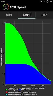 ADSL Speed - náhled