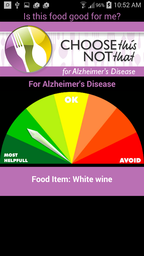 Alzheimer's Disease (MIND)- screenshot