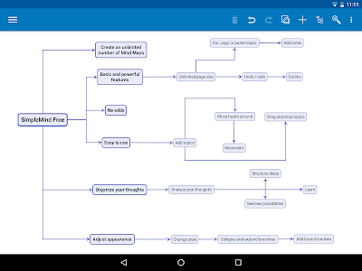 SimpleMind Free mind mapping screenshot 10