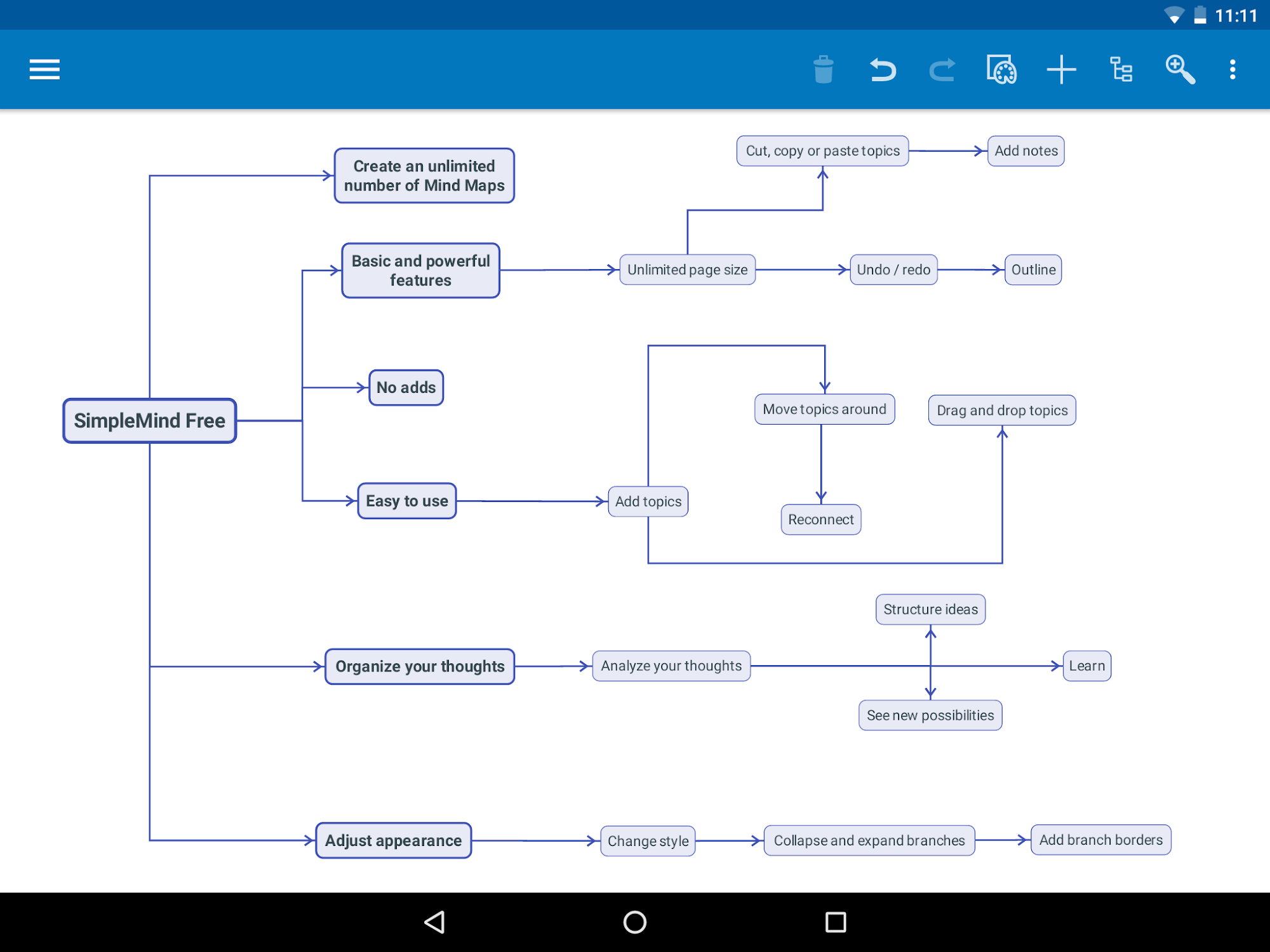 SimpleMind Free mind mapping screenshot #11