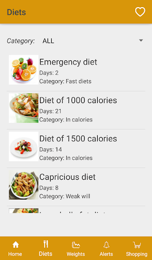 Diets for losing weight