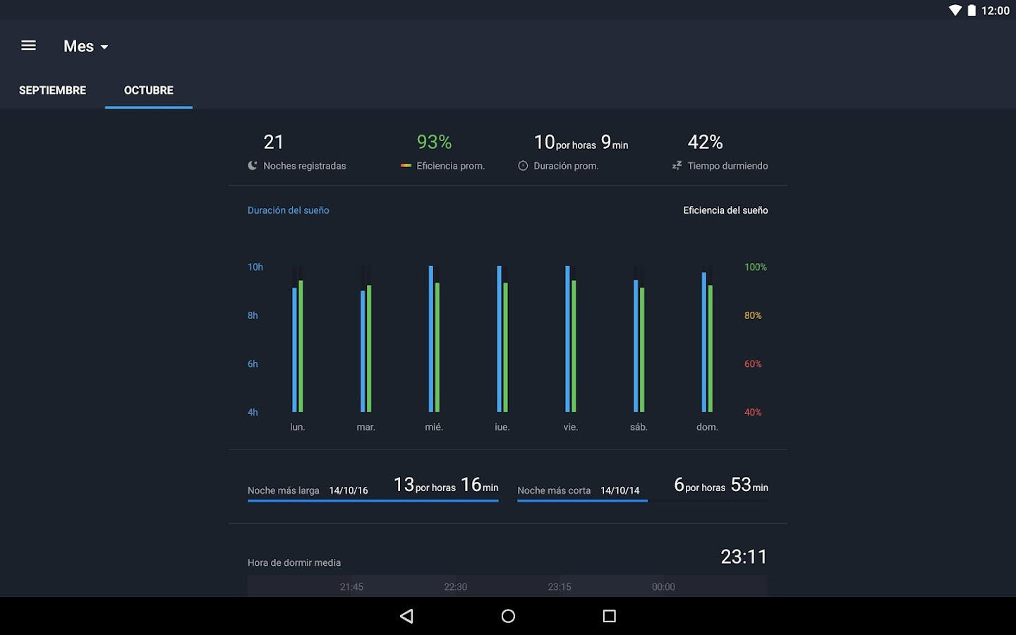 Sleep Better reloj despertador: captura de pantalla