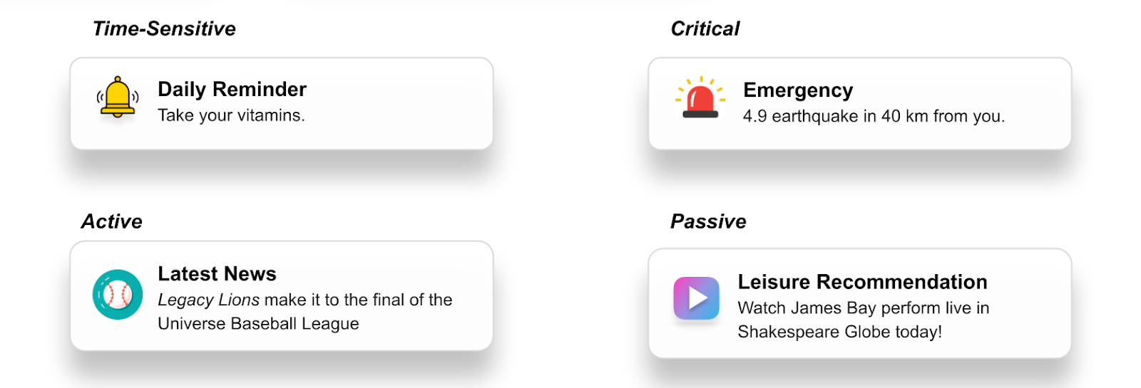 Push Notifications in iOS 15 Examples: Time-Sensitive, Critical, Active, and Passive