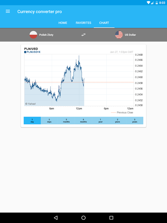Currency Converter Pro- screenshot