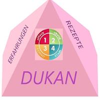 Tolerierte Dukane-Diät
