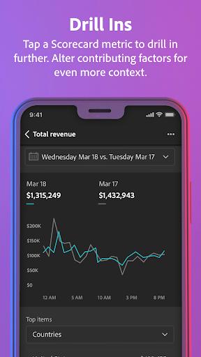 Adobe Analytics dashboards screenshot 3