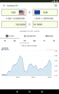Currency FX Exchange Rates- screenshot thumbnail