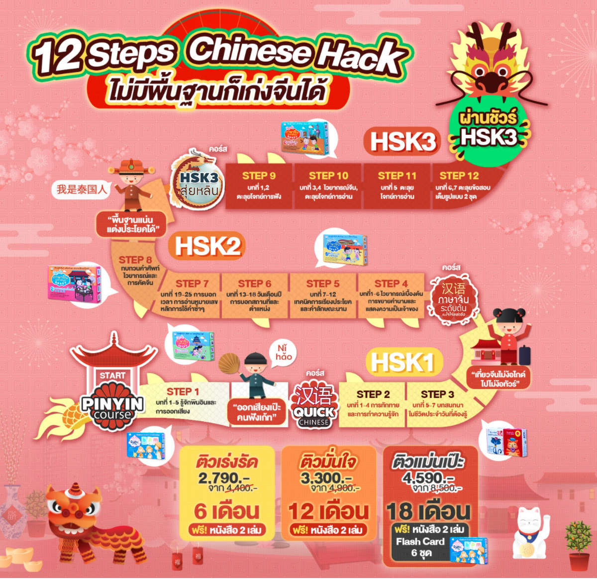 12 Steps Chinese Hack is the effective way to learn Chinese that start from basic to HSK3.