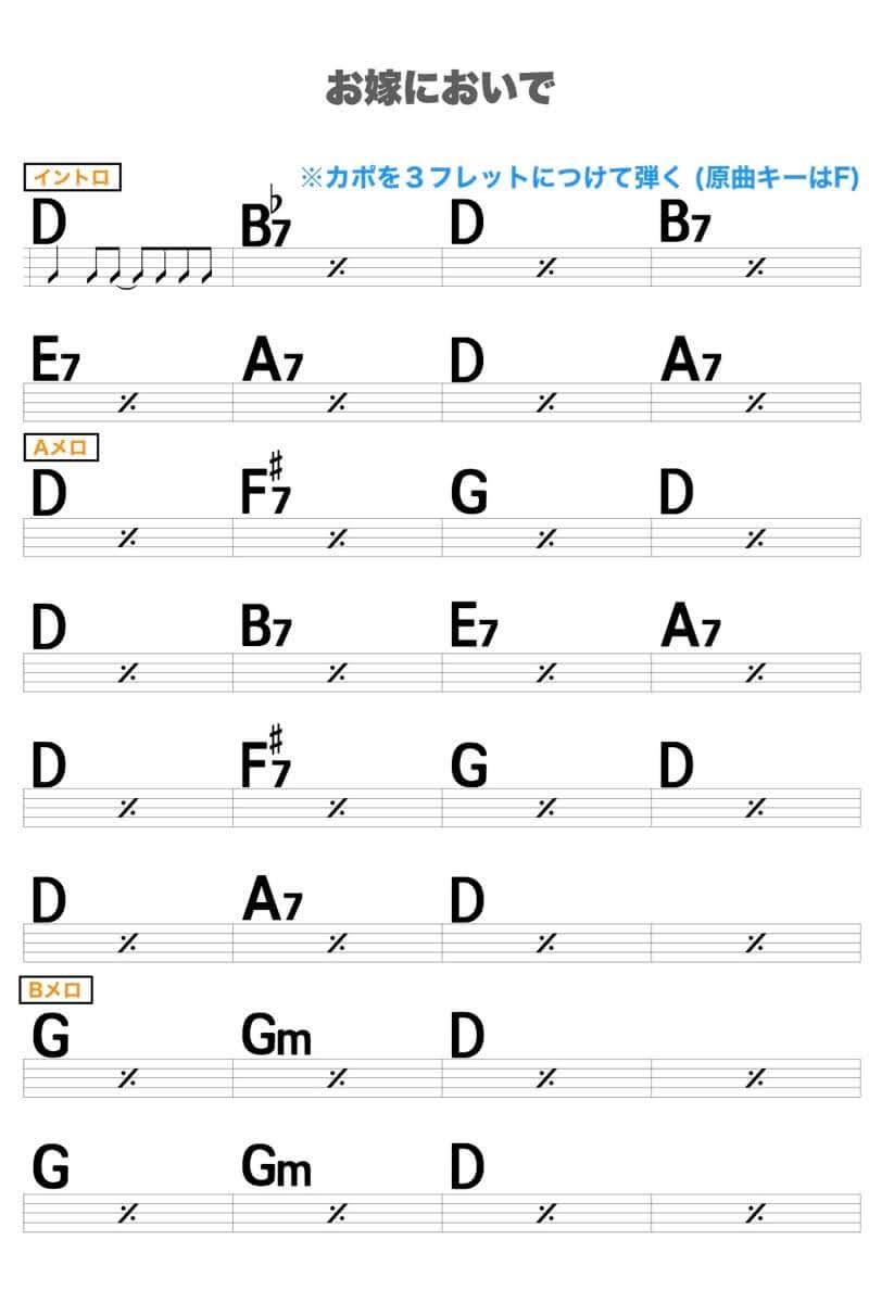 【練習用コード楽譜】 加山雄三「お嫁においで」/ギター初心者(入門者)向け簡単スコアの楽譜1