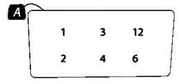 El conjunto A es el conjunto de los divisores de: