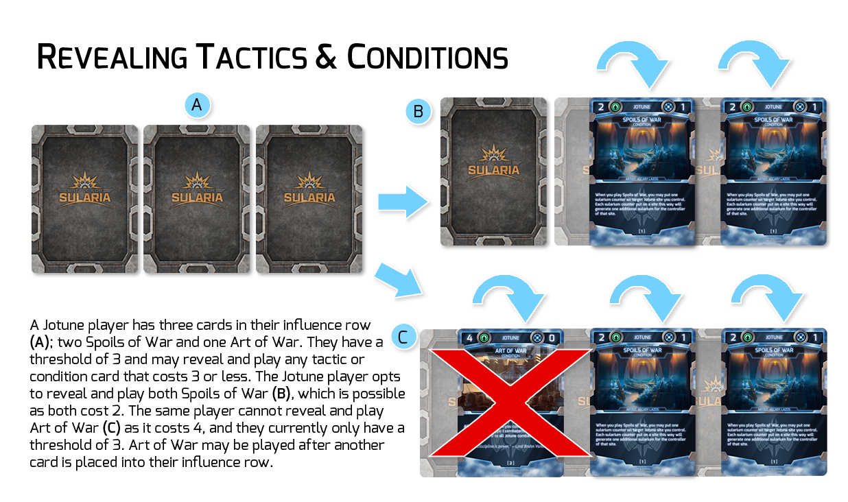 Revealing Tactics & Conditions.jpg