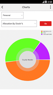 Equitymaster - Honest Research on Indian Shares- screenshot thumbnail
