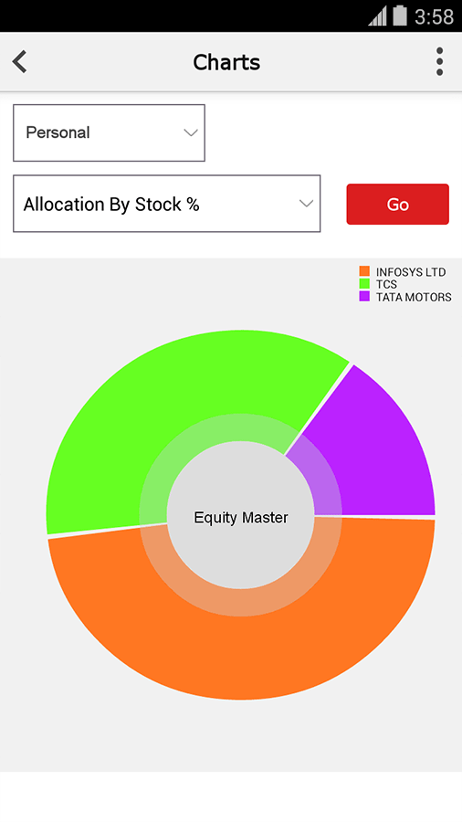 Equitymaster - Honest Research on Indian Shares- screenshot