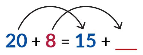 En la ecuación 20 azul + 8 rojo = 15 azul + número desconocido rojo, el 20 cambia a 15. ¿Cómo cambia el 8 si la ecuación es verdadera?