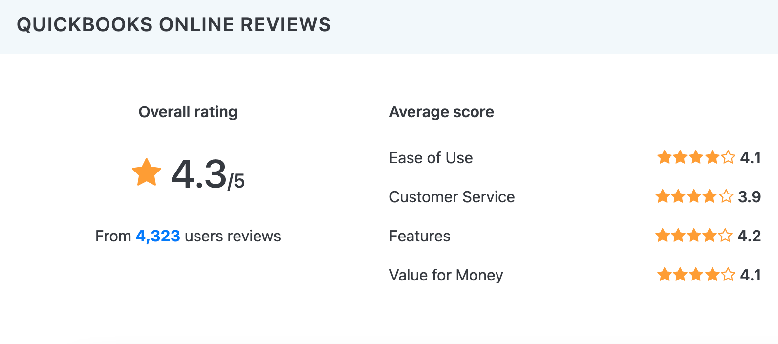 Quickbooks reviews from Capterra