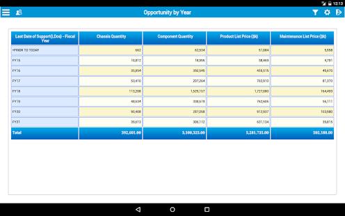 Partner Business Insights - screenshot thumbnail