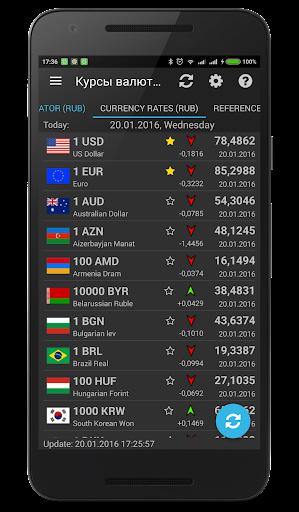 Currency rates of CB RF (Mini) screenshot 5