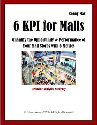 Mall Store Performance Metrics