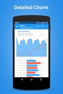 gAnalytics - Google Analytics- screenshot thumbnail