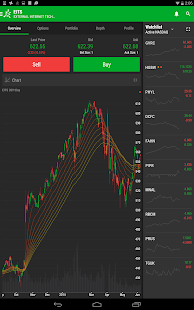thinkorswim Mobile: Trade. Invest. Buy & Sell. Screenshot