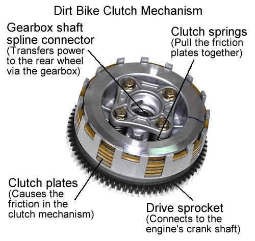 simple clutch mechanism