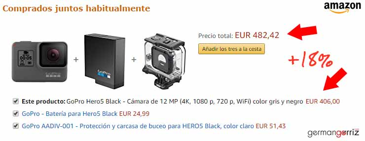 Amazon-cross-selling-germangorriz