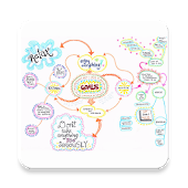 Mind Map Ultimate Version