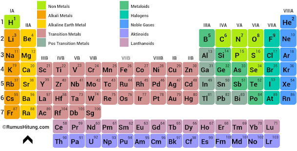 Periodic table elements android apps on google play periodic table elements screenshot thumbnail periodic table elements screenshot thumbnail urtaz Choice Image