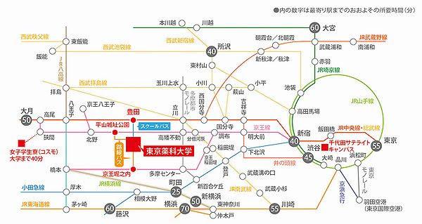 東京薬科大学アクセス
