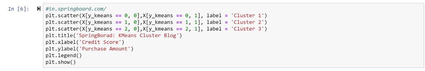 K-Means-Clustering