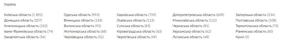 Что такое спиннер и где его купить в Украине