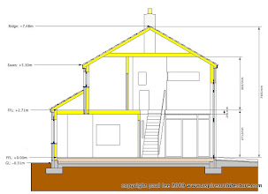 Photo: Building cross-section of an Energy Efficient Dwelling, Rathcormac, County Cork, Ireland. The project was carried out entirely in SketchUp Pro/ LayOut