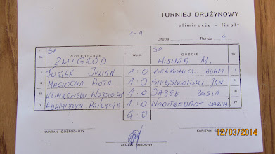 Photo: Protokół z meczu Żmigród - Wisznia Mała