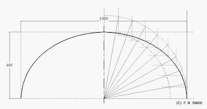 Photo: ellipseconstruction géometrique