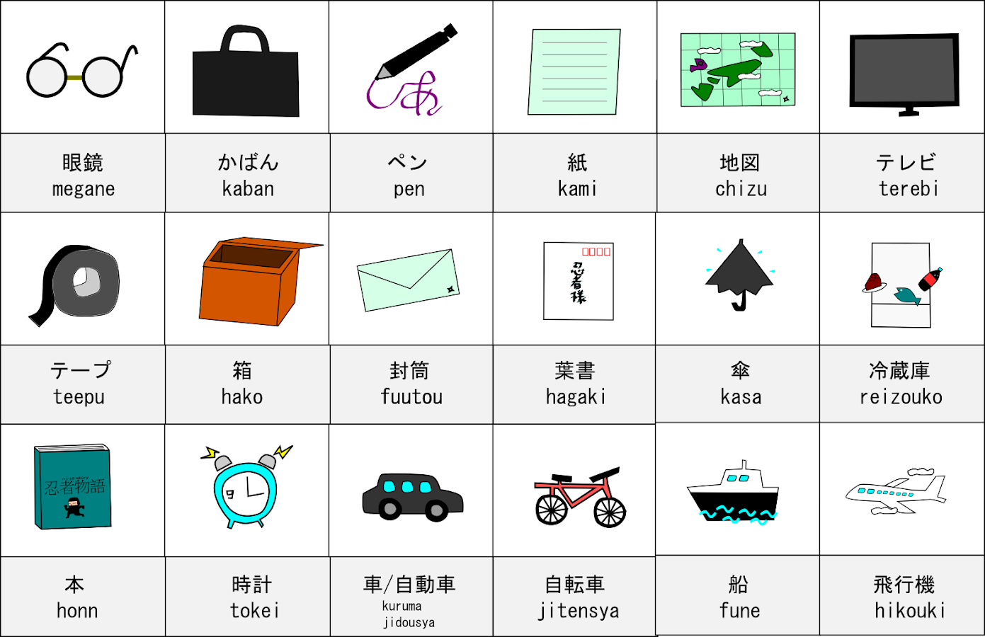 The easiest Asian languages to learn: ranked - ESL ...