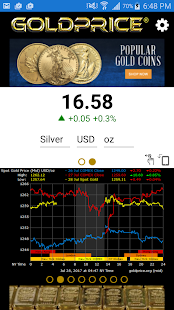 Gold Price Live- screenshot thumbnail