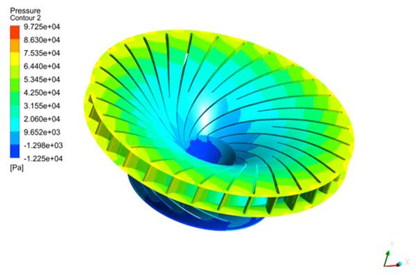 ANSYS - Турбулентность и перепады давления потока воды увеличивают усталостные нагрузки на турбину